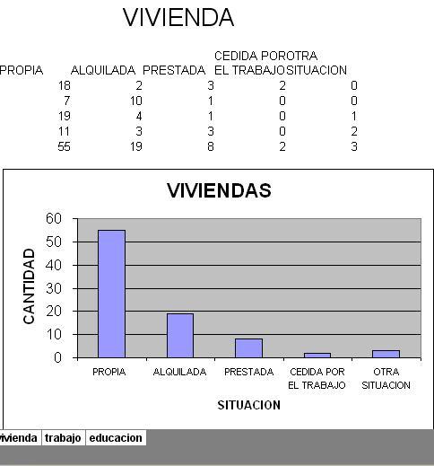 Septimo - Graficos de la Encuesta